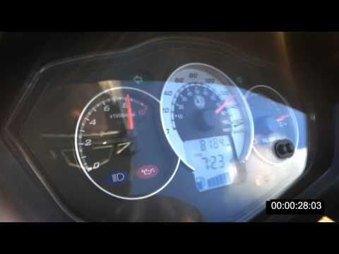Sym Citycom 300i Acceleration...