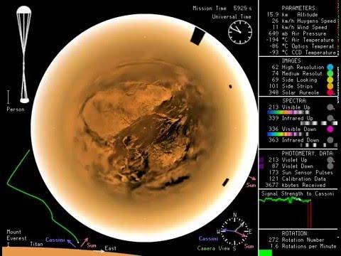Гюйгенс приземляется на спутник СатурнаТитан