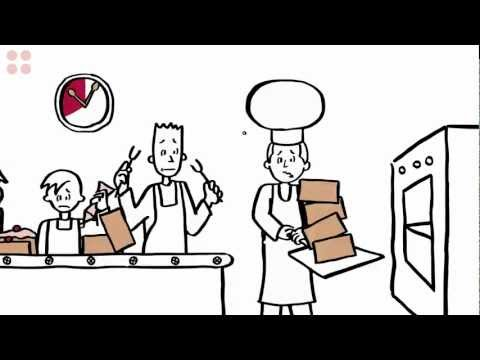 Lean Management - Get Lean in 90 Seconds