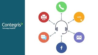 Omni Channel Contact Center Experience With Intellicon - Intelligent Contact Center