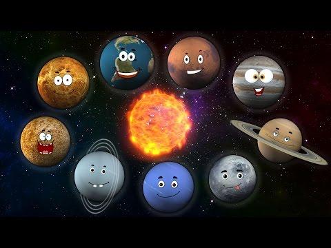Песня про планеты | Planet Song