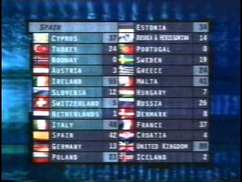 BBC - Eurovision 1997 final - full voting & winning United Kingdom