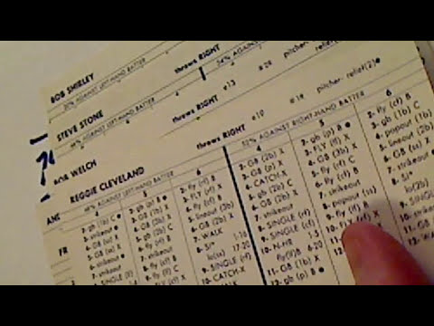 My Golden Age of Strat-O-Matic Baseball 1977-1984 Part 8 of 8