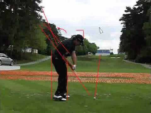 Graeme McDowell Golf Swing Analysis