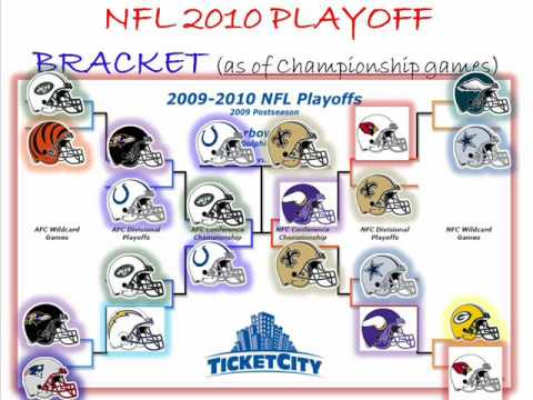 2010 NFL Playoff Bracket - YouTube