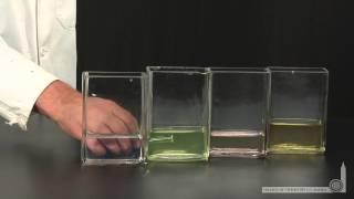 Laser Induced Fluorescence