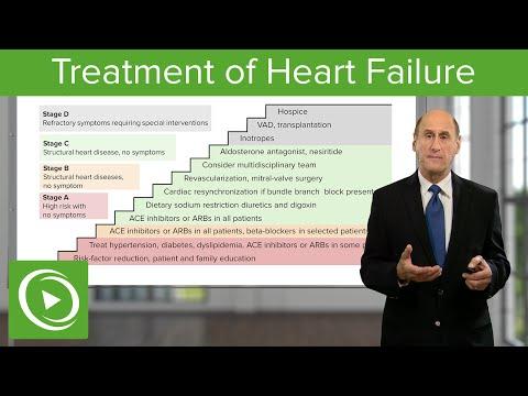 Treatment of Heart Failure – Cardiology | Medical Education Videos