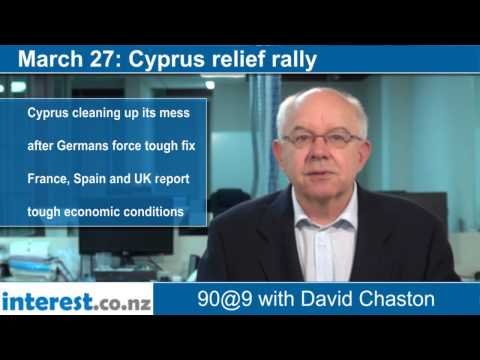 90 seconds at 9 am: Cyprus relief rally (news with David Chaston)