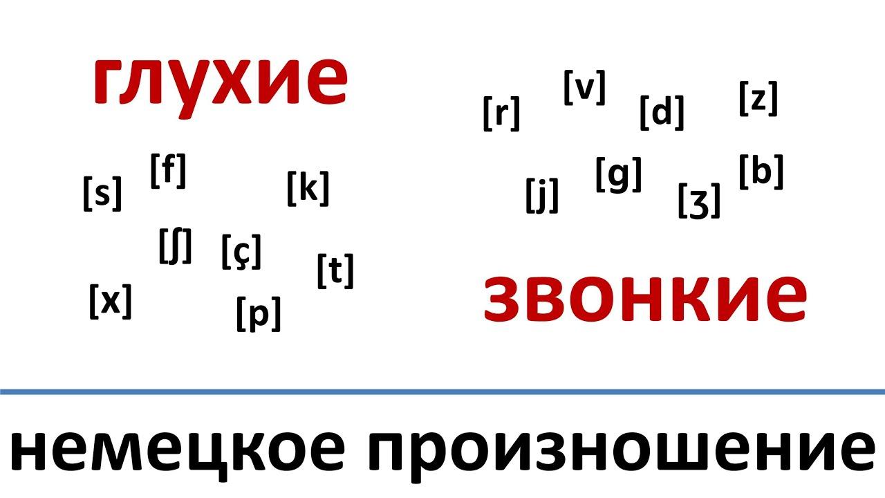 Немецкий: <b>глухие и звонкие</b> звуки (русские субтитры) - YouTube