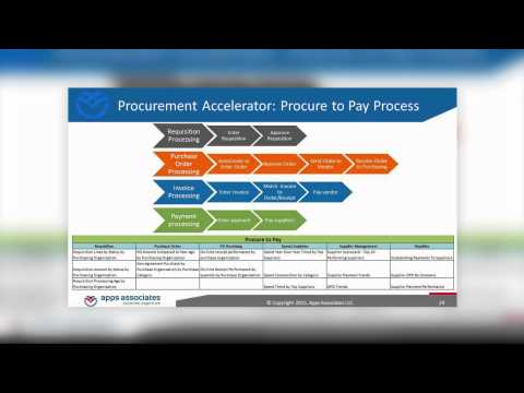 Transforming Procurement with Oracle BICS