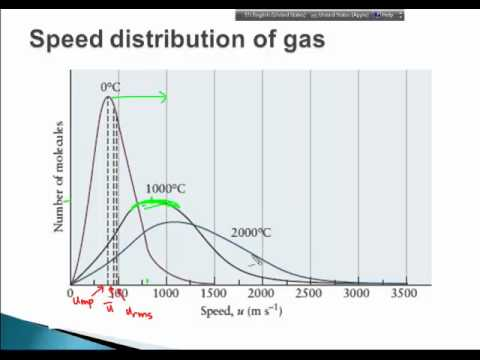 Maxwell-Boltzmann distribution of speed pt 1.mp4