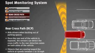 Chrysler Blind Spot Monitor System.wmv