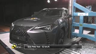 Euro NCAP Crash Test of Lexus UX 2019