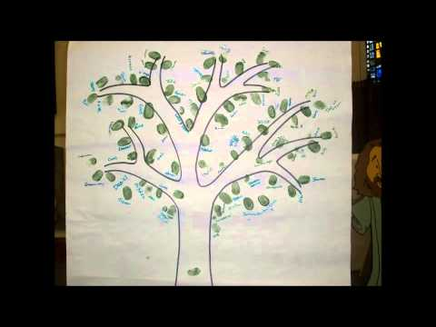 """We are all part of Gods Family Tree"" (9.02.13 Sunday Service)"