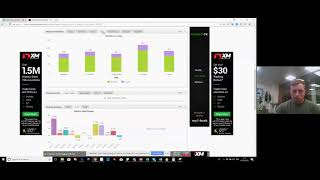 How to automate your trading with the Fusion Algorithm