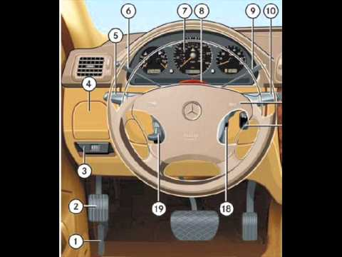 Mercedes Brake Light Switch  BAS/ESP