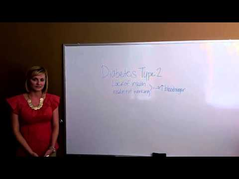 Complete Guide to Healthy Lifestyle Changes to Manage Diabetes: Video 1