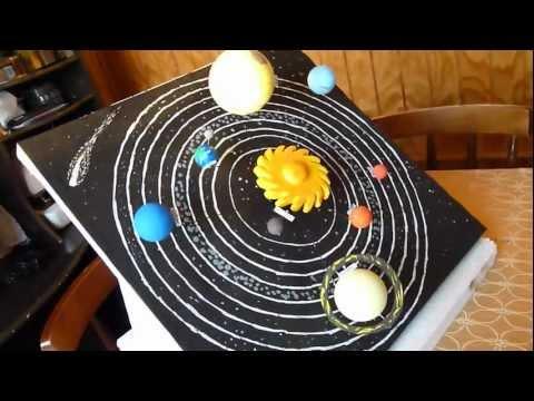 Maqueta Sistema Solar giratorio