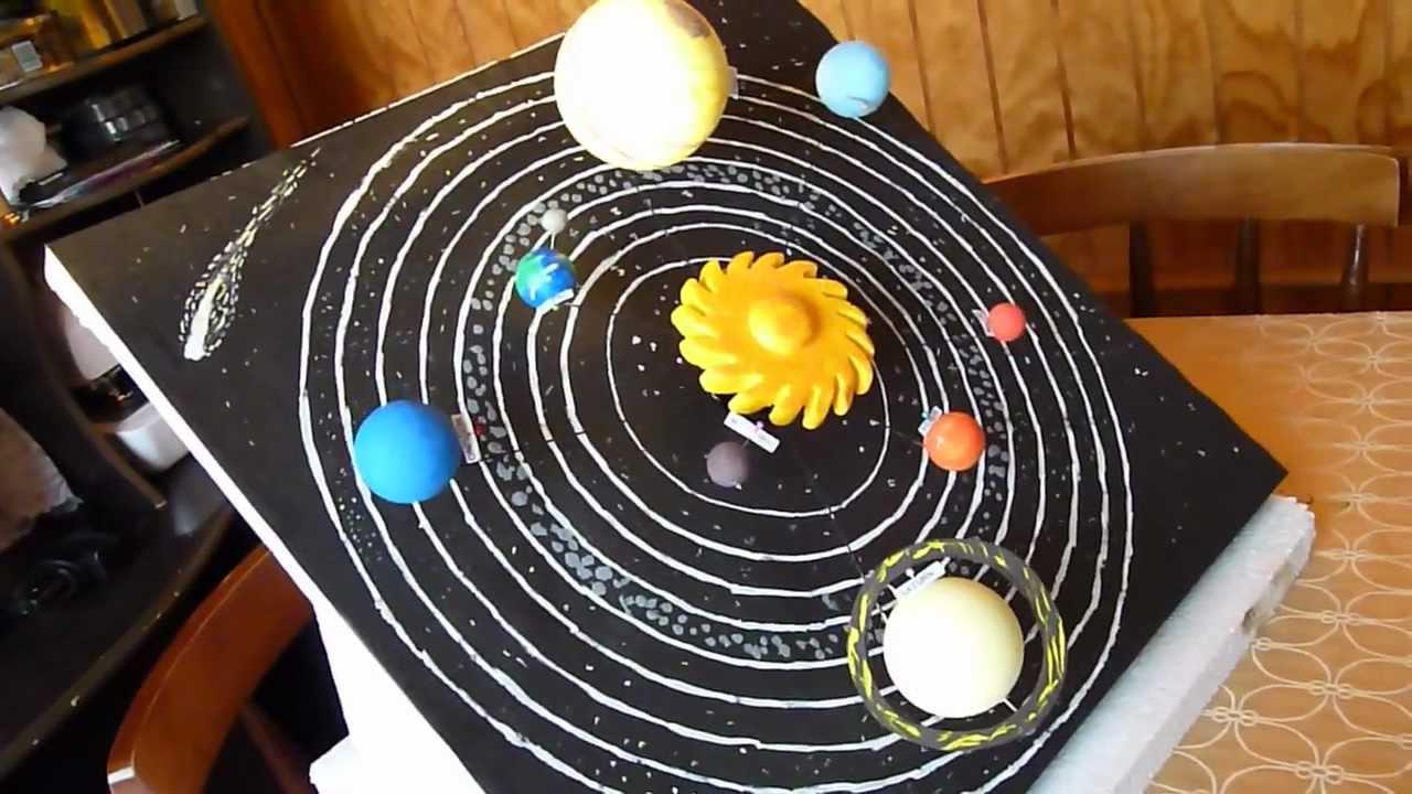 Fotos De Maquetas Del Sistema Solar