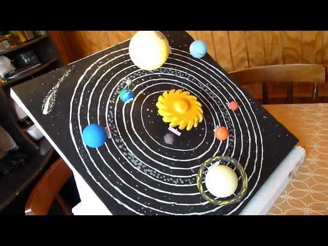 Maqueta sistema solar en icopor - Imagui