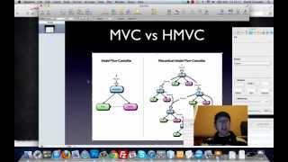 Codeigniter HMVC Tutorial part 2 : structure