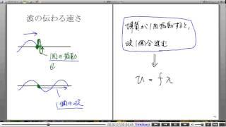 高校物理解説講義:「波の基本」講義10