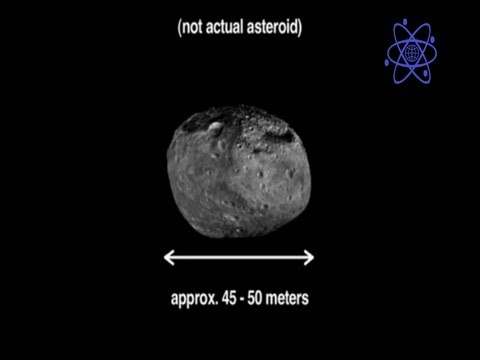 El asteroide 2012 DA14, se aproxima a la tierra