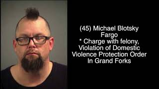 Fargo Man Facing Felony Charge In Grand Forks