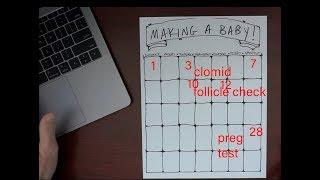How to take clomid or femara