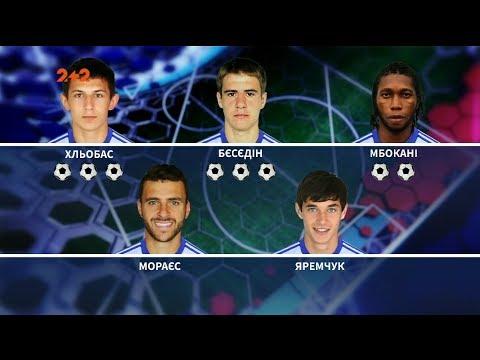 Форвард-конкуренція в Динамо: хто гратиме у нападі в новому сезоні