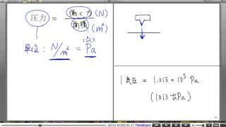 高校物理解説講義:「力について」講義14