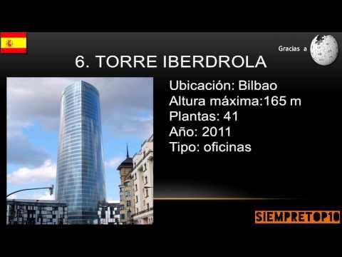 Los 10 edificios más altos de España