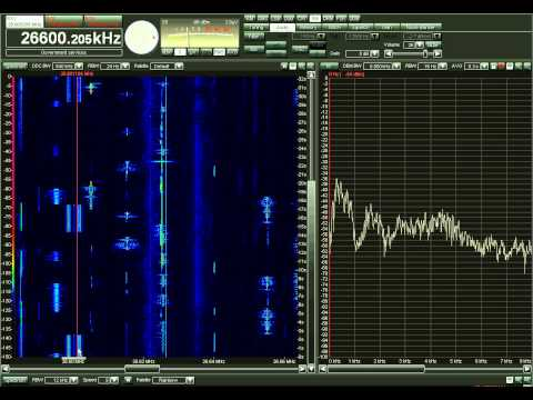 HAM - DIGITAL MODE ON 26 Mhz