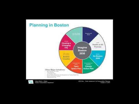 Public Involvement for Transportation Planning