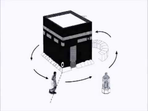 Foto video tata cara umroh sesuai sunnah