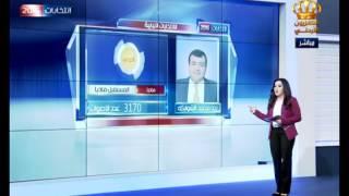 أستوديو إنتخابات 2016 | بعض النتائج الأولية لمحافظة مادبا والعقبة