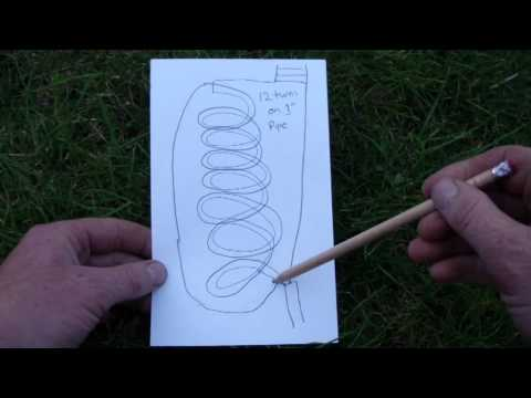 3 band delta loop