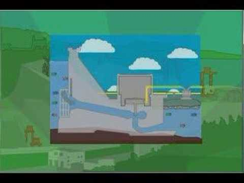 Hydroelectric Documentary