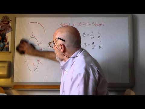 EmagnD2 - Magnetismo: Campi Magnetici da Corrente Elettrica