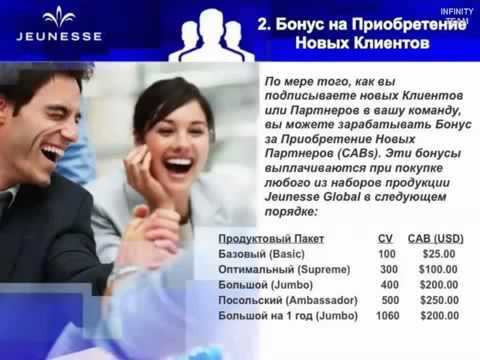 термобелье компания женесс глобал отзывы о заработке также другие разделы: