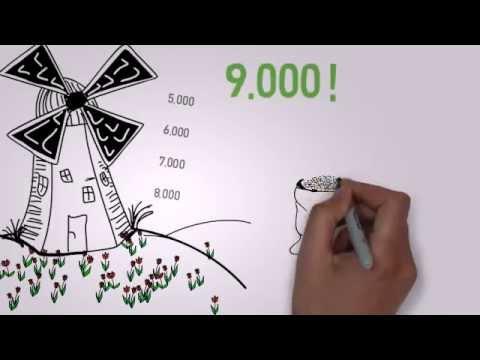 Geschichte der windenergie die kraft aus der luft