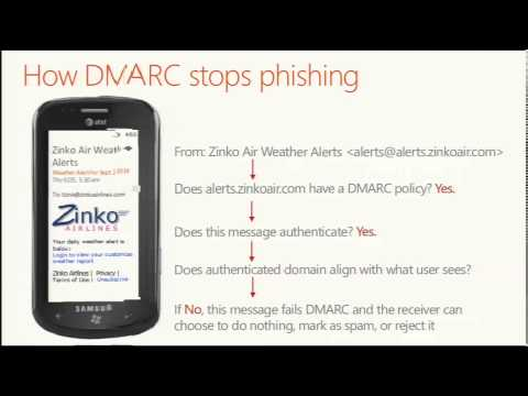 DMARC - how to use it to improve your email reputation
