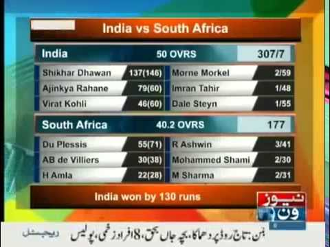 Pakistan Media Praising India Over There Win against South Africa in Cricket World Cup 2015