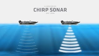What is CHIRP Sonar?