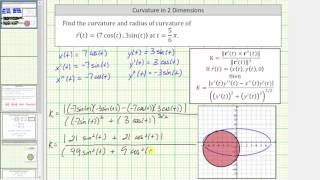 Curvature and Radius of Curvature for 2D Vector Function