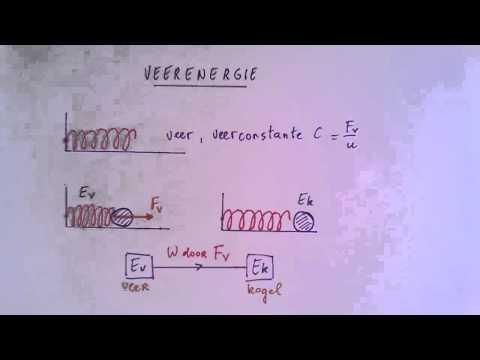 Veerenergie, potentiële energie, 5V