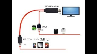 Unboxing MHL Kit Micro Usb To Hdmi Cable 1080p