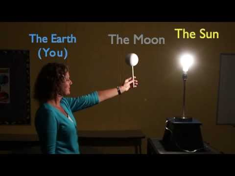 Moon Phases Demonstration