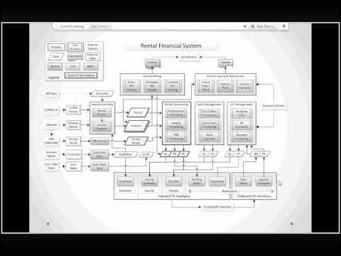 Rental Accounting Final