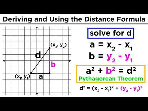The Distance Formula: Finding the Distance Between Two Points